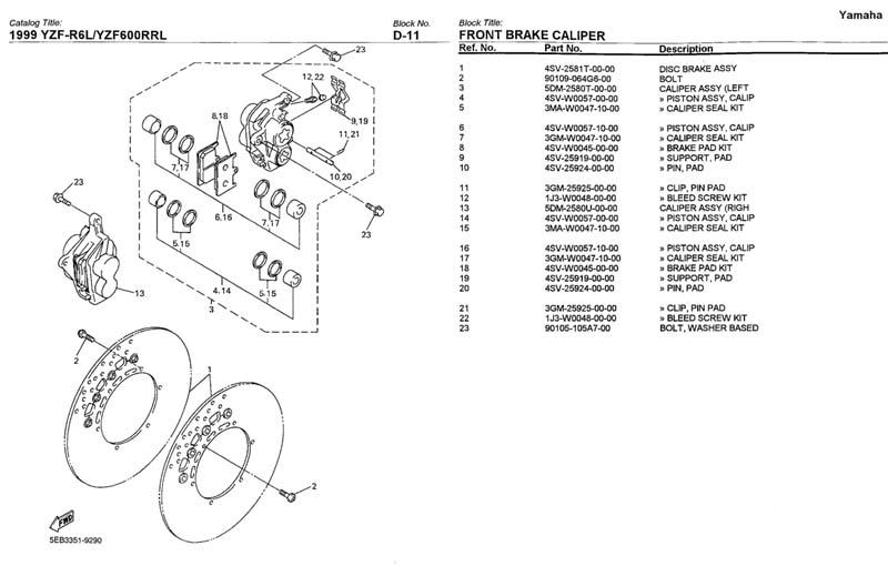manuali yamaha r6 1999