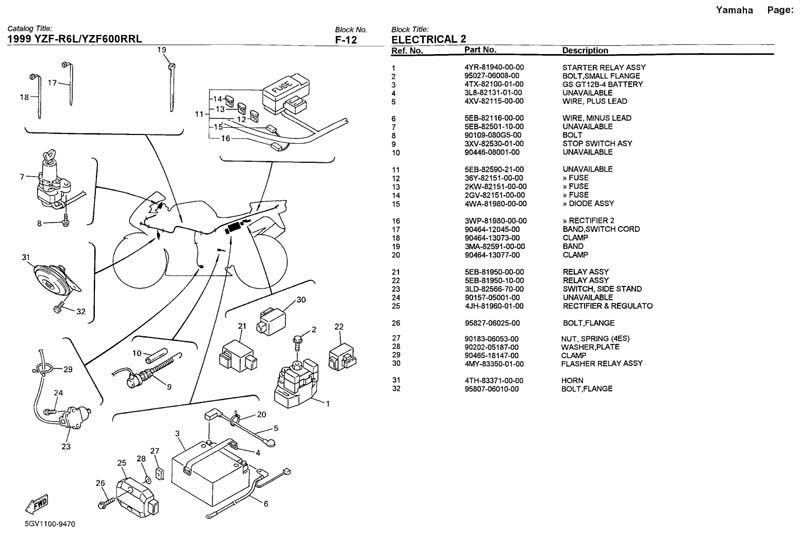 2003 yamaha r6 fuse box data wiring diagrams u2022 rh naopak co 2003 yamaha r6 service manual pdf 2004 yamaha r6 manual free download